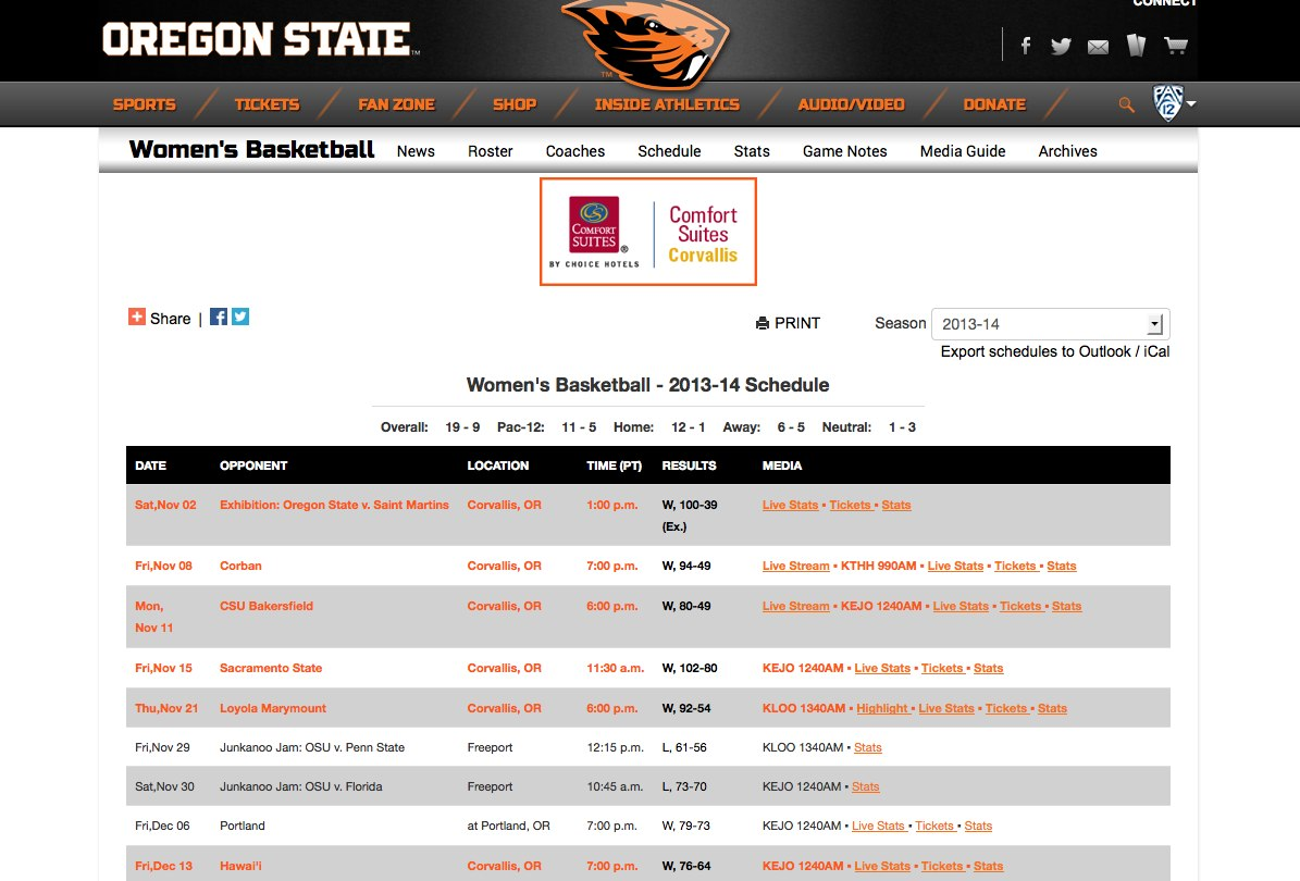 oregon state university women's basketball schedule