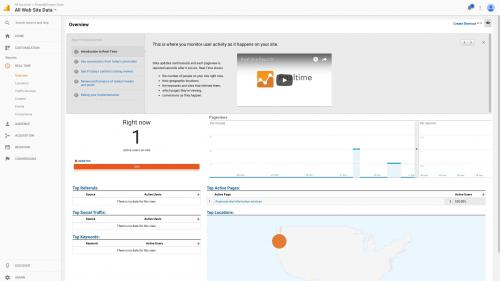 Google Analytics Module - Test Drive - Real Time Screen