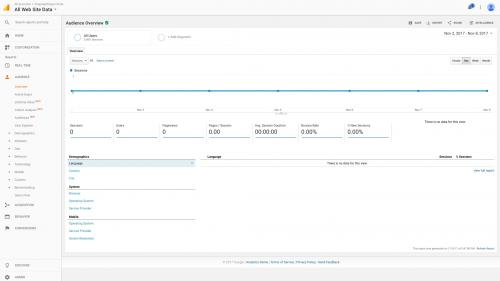 Google Analytics Module - Test Drive - Audience Overview